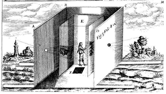 Athanasius Kircher: Camera Obscura (1646). Foto: Joortje1 (Wikipedia)